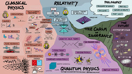 Map_of_physics