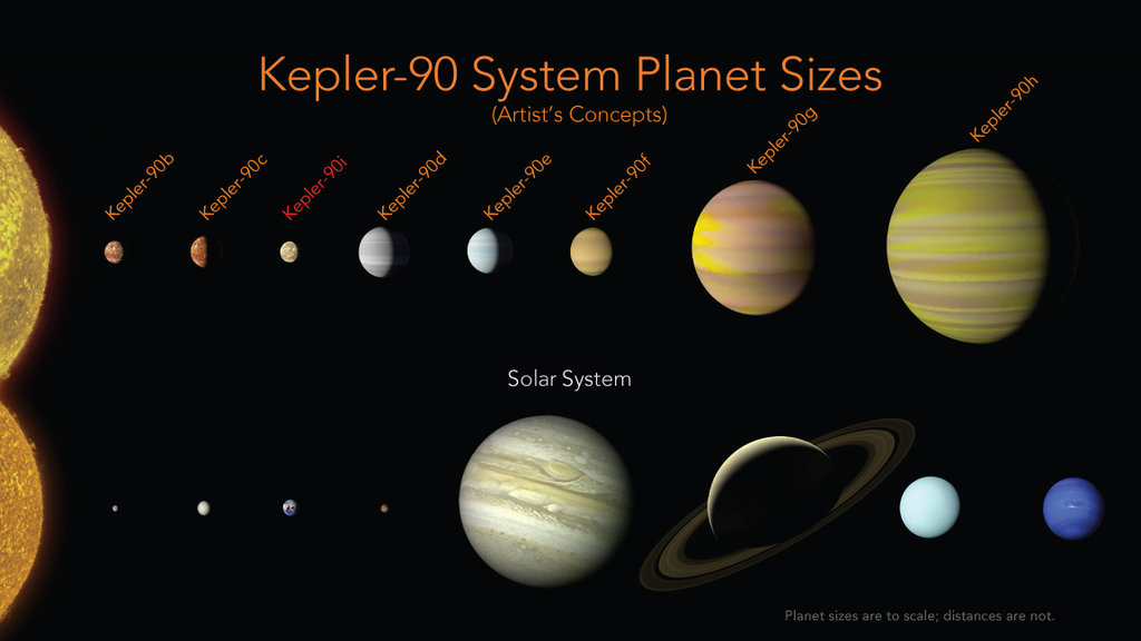 Nasas archived kepler data is full of hidden exoplanets big think the kepler planetary system and ours credit nasaames research centerwendy stenzel sciox Choice Image