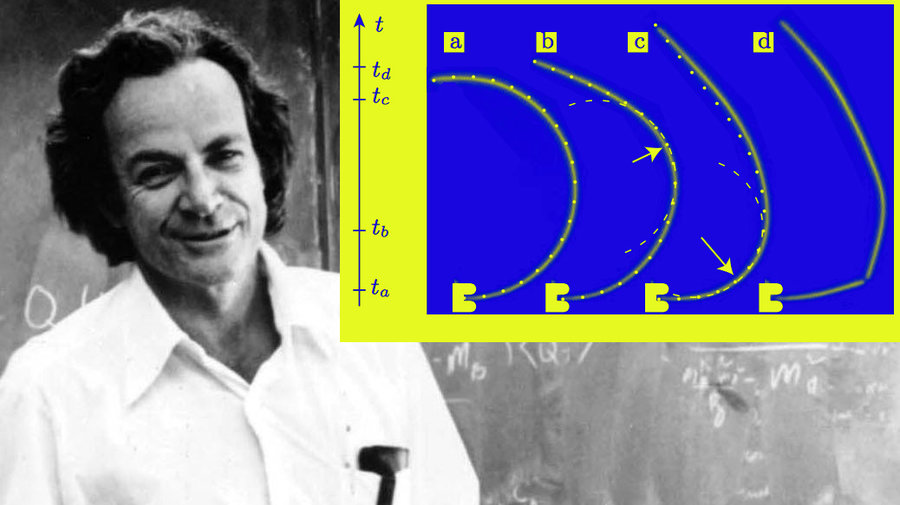 The snapback effect: Richard Feynman's famed physics puzzle finally gets solved by MIT students