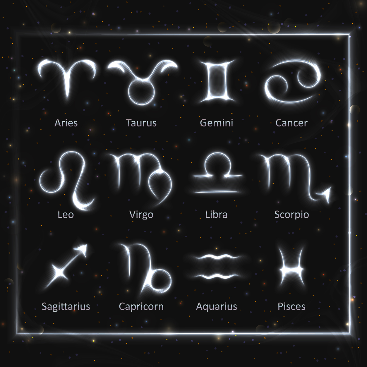 The zodiac signs and their corresponding constellations [Image source: Shutterstock]