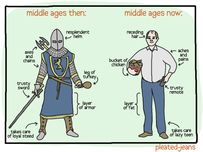 middle ages then and now