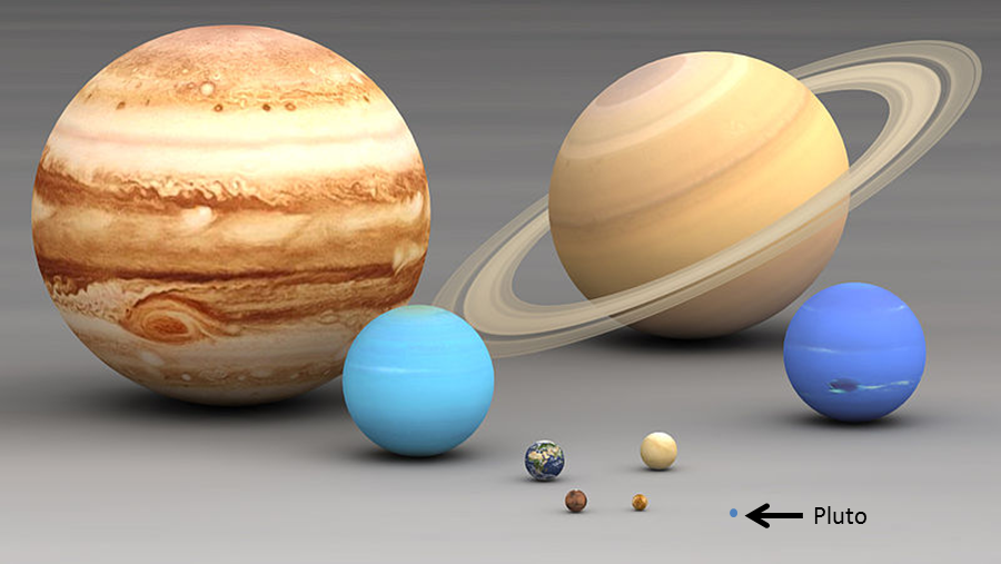 Planets compare by size to scale