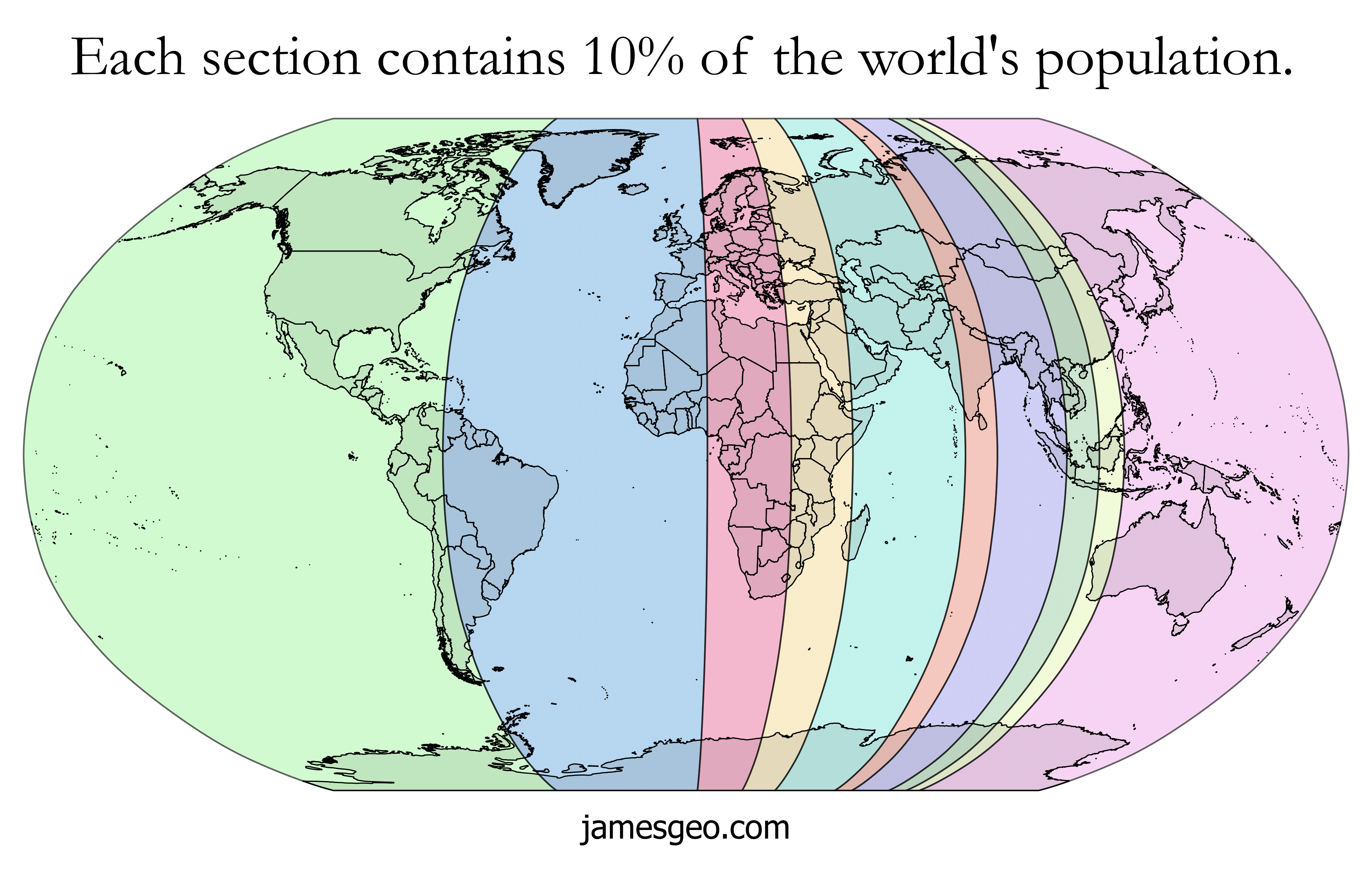 Earth Divided In Ten Zones Of Equal Population Big Think - Us map equal population density