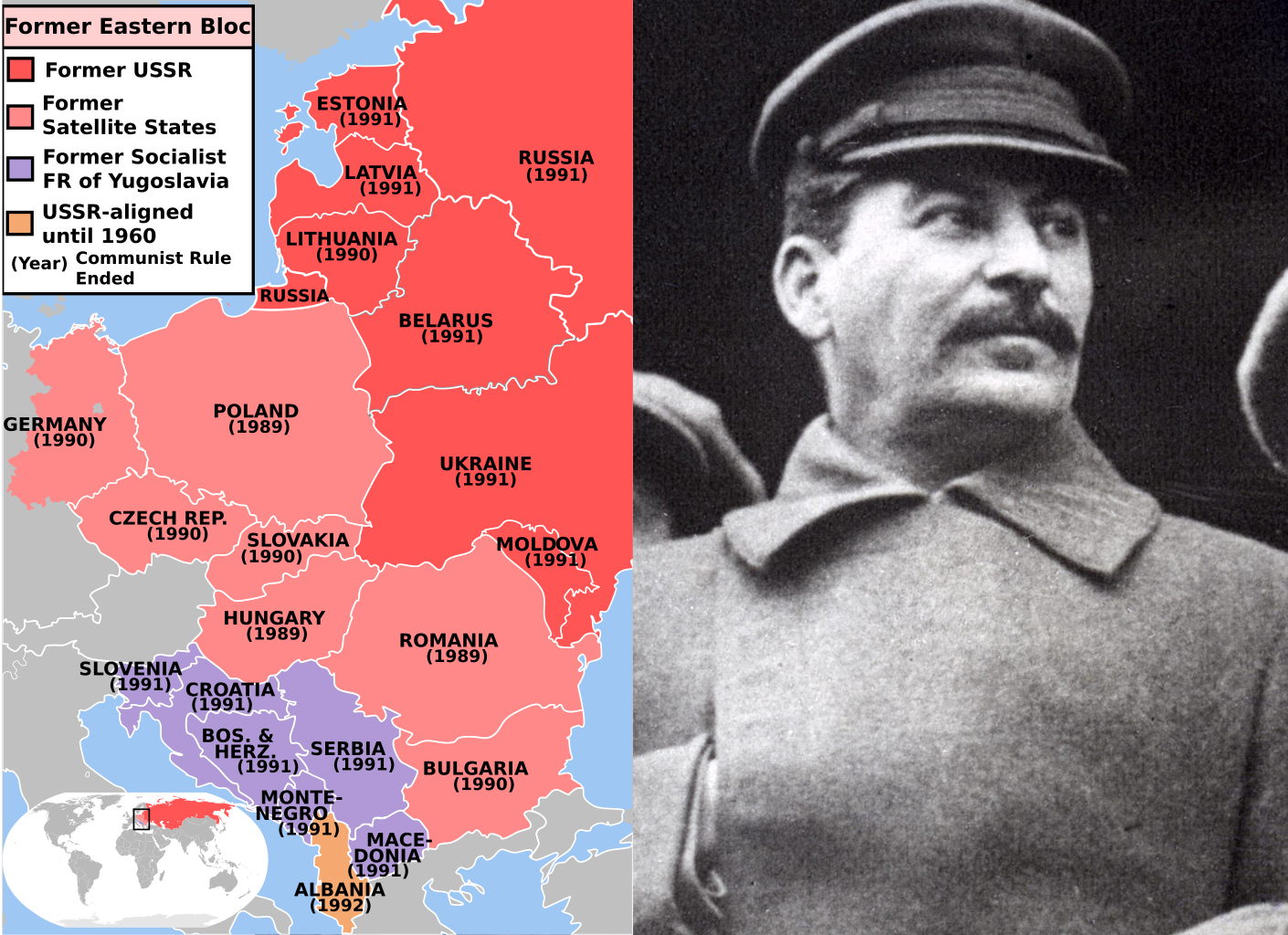Former Eastern Bloc countries and Joesph Stalin